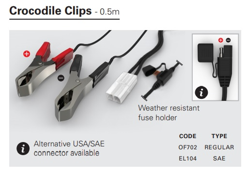Oxford Crocodile clips - 0.5m